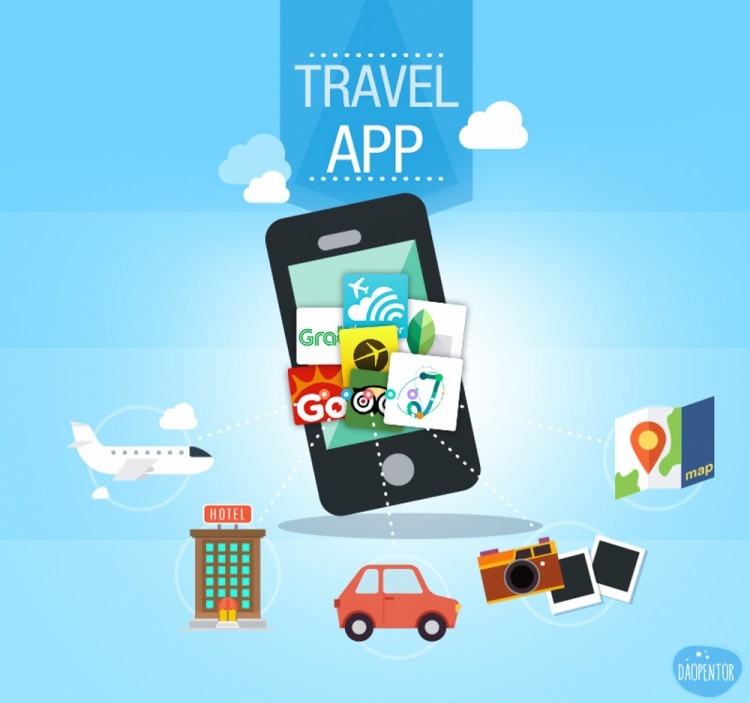 Travel Application