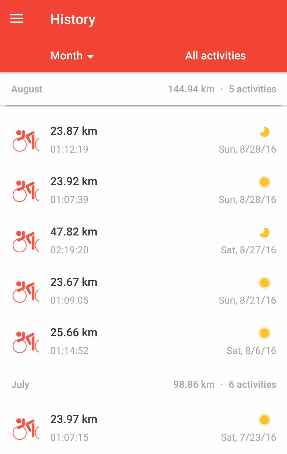 Roadbikeapplication